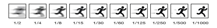 shutter-diagram