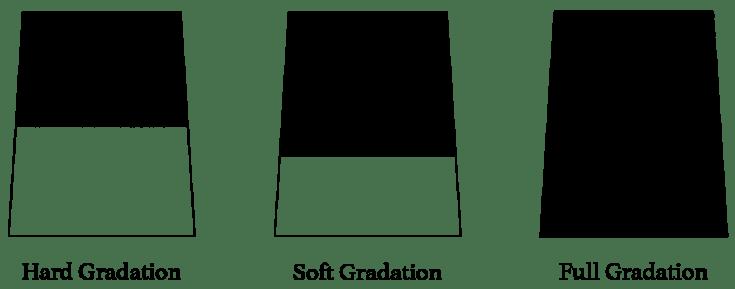 hard soft 2
